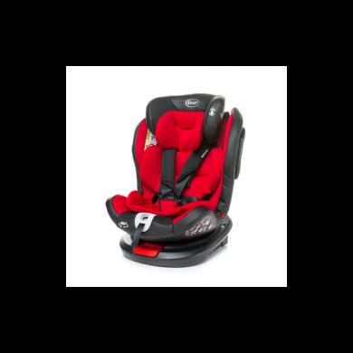 ROTO-Fix 360° 0-36kg Red